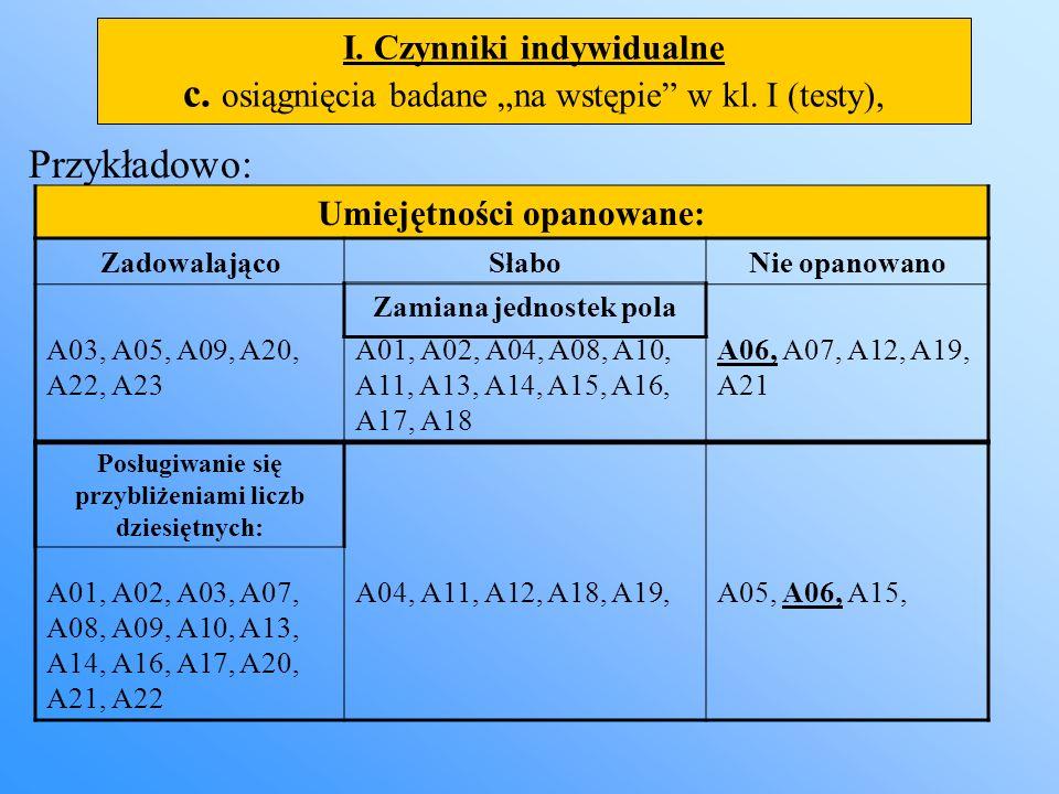 I. Czynniki indywidualne c. osiągnięcia badane na wstępie w kl. I (testy), Przykładowo: Umiejętności opanowane: ZadowalającoSłaboNie opanowano A03, A0