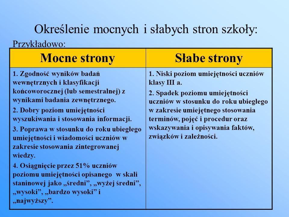 Określenie mocnych i słabych stron szkoły: Przykładowo: Mocne stronySłabe strony 1. Zgodność wyników badań wewnętrznych i klasyfikacji końcoworocznej