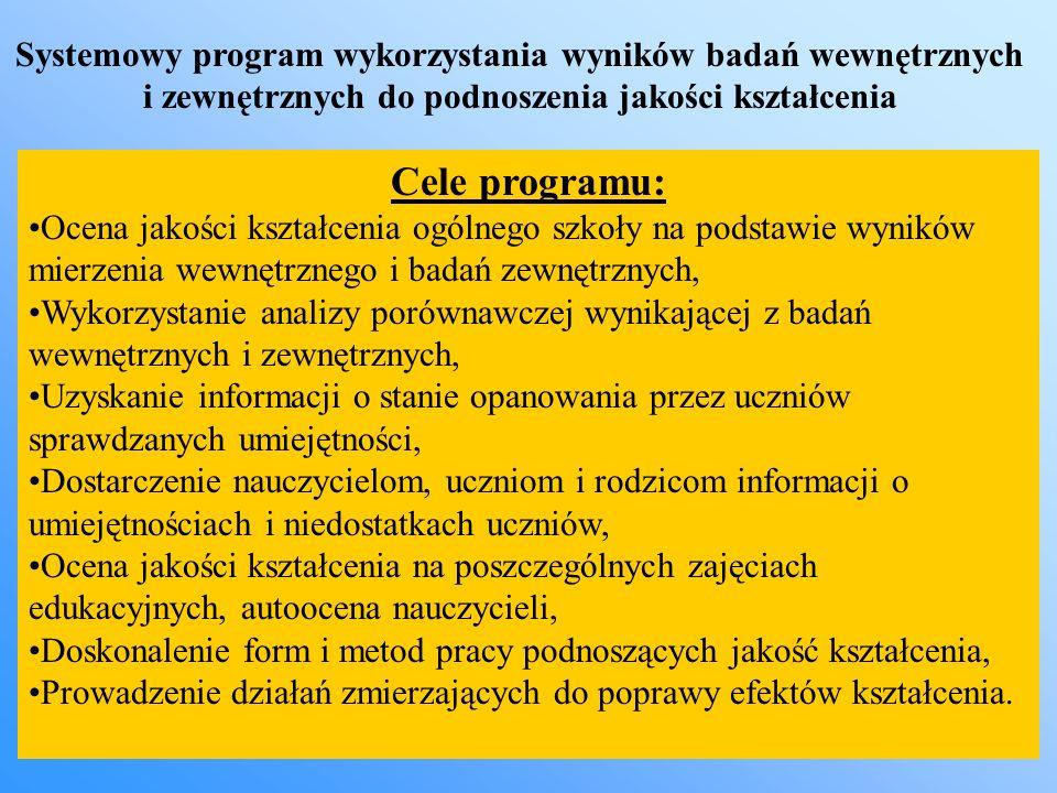Systemowy program wykorzystania wyników badań wewnętrznych i zewnętrznych do podnoszenia jakości kształcenia Cele programu: Ocena jakości kształcenia