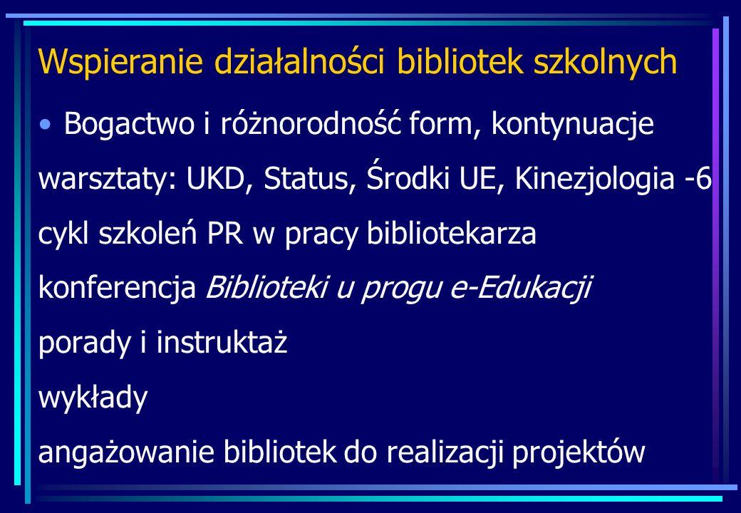 Wspieranie działalności bibliotek szkolnych Bogactwo i różnorodność form, kontynuacje warsztaty: UKD, Status, Środki UE, Kinezjologia -6 cykl szkoleń PR w pracy bibliotekarza konferencja Biblioteki u progu e-Edukacji porady i instruktaż wykłady angażowanie bibliotek do realizacji projektów