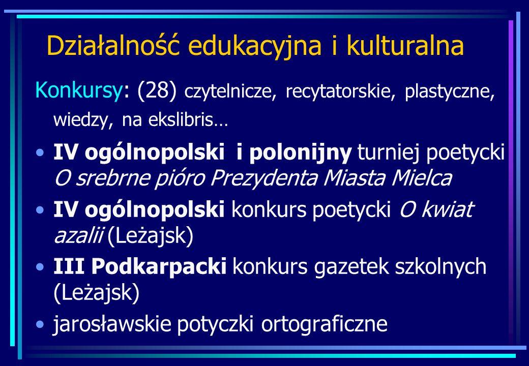 Działalność edukacyjna i kulturalna Konkursy: (28) czytelnicze, recytatorskie, plastyczne, wiedzy, na ekslibris… IV ogólnopolski i polonijny turniej p