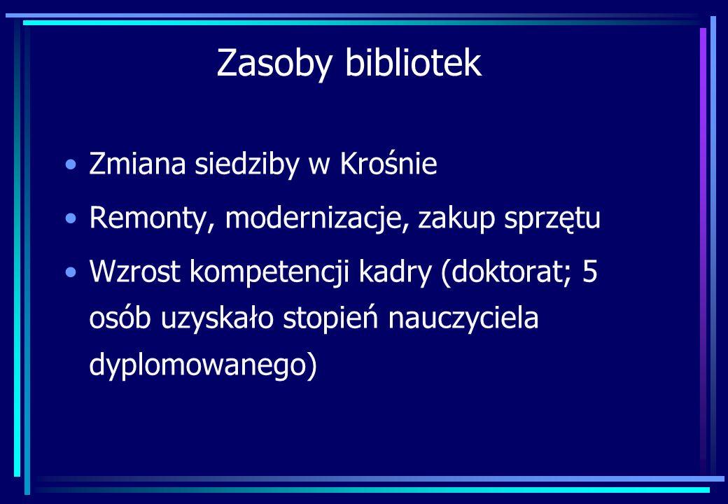 Zasoby bibliotek Zmiana siedziby w Krośnie Remonty, modernizacje, zakup sprzętu Wzrost kompetencji kadry (doktorat; 5 osób uzyskało stopień nauczyciela dyplomowanego)