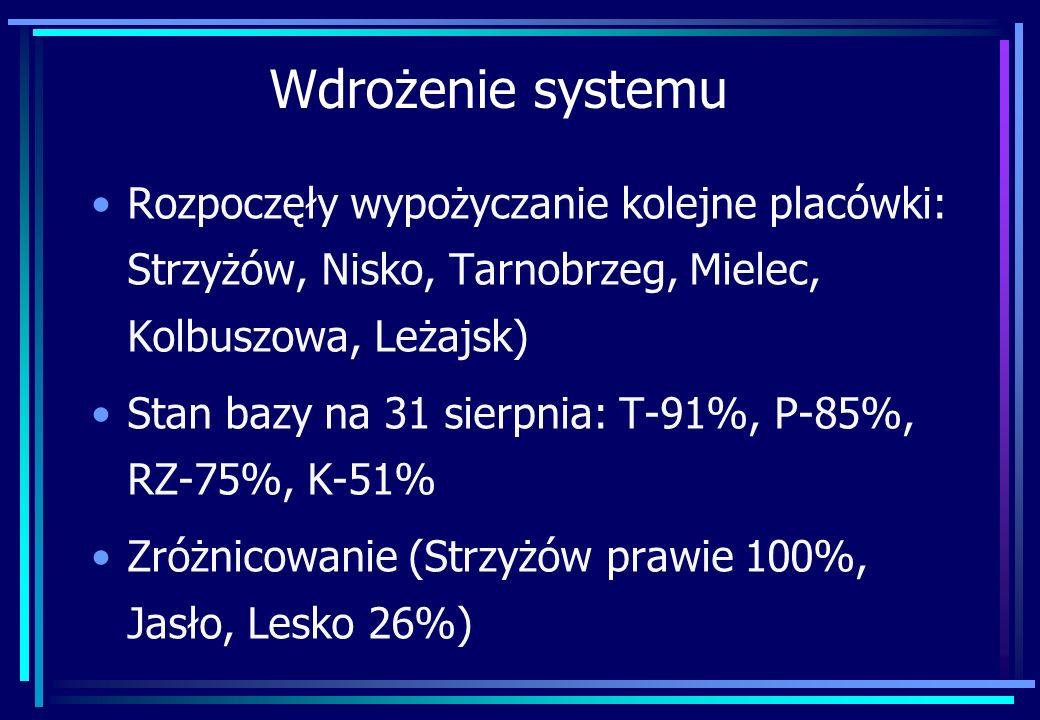 Wdrożenie systemu Rozpoczęły wypożyczanie kolejne placówki: Strzyżów, Nisko, Tarnobrzeg, Mielec, Kolbuszowa, Leżajsk) Stan bazy na 31 sierpnia: T-91%,