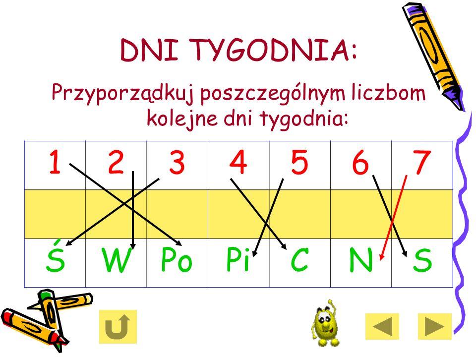 DNI TYGODNIA: Przyporządkuj poszczególnym liczbom kolejne dni tygodnia: 1234567 ŚWPoPiCNS