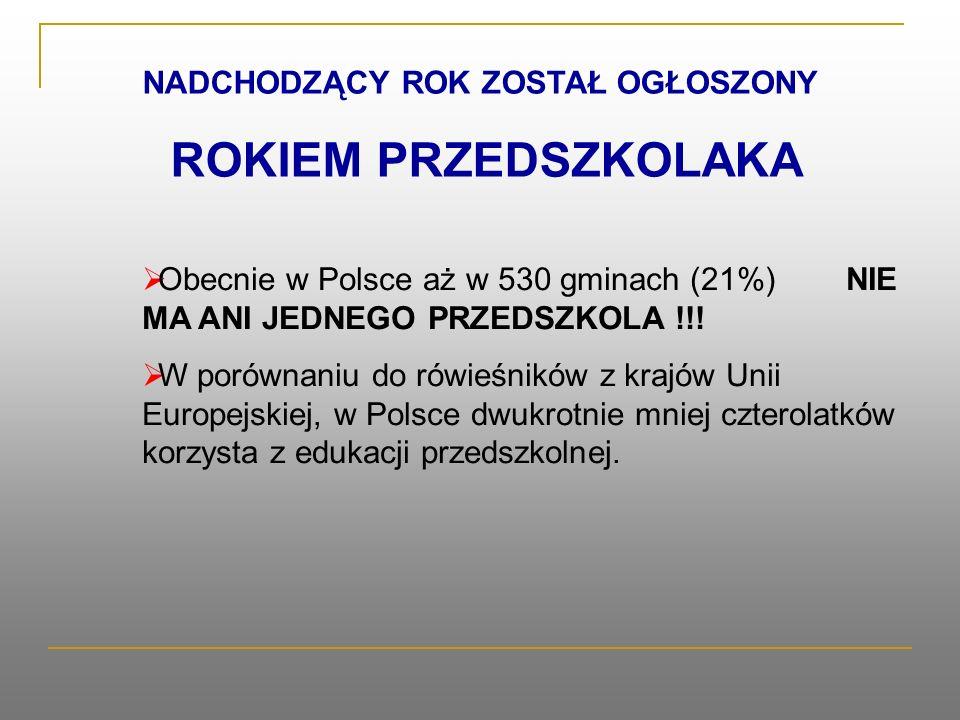 NADCHODZĄCY ROK ZOSTAŁ OGŁOSZONY ROKIEM PRZEDSZKOLAKA Obecnie w Polsce aż w 530 gminach (21%) NIE MA ANI JEDNEGO PRZEDSZKOLA !!.