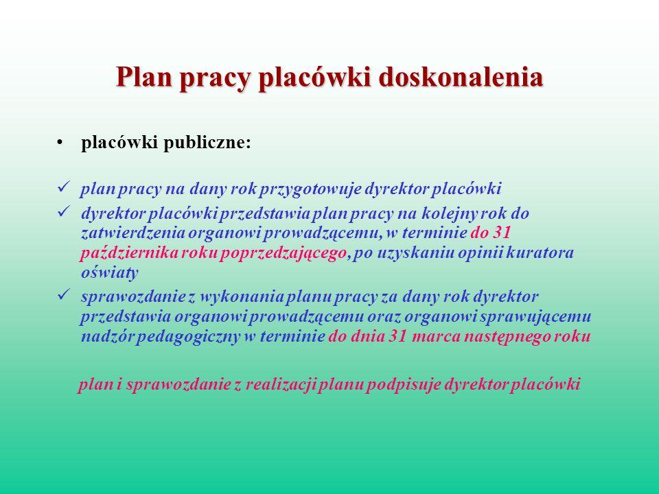 Plan pracy placówki doskonalenia placówki publiczne: plan pracy na dany rok przygotowuje dyrektor placówki dyrektor placówki przedstawia plan pracy na