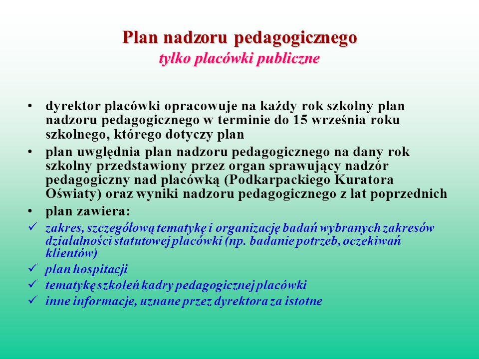 Plan nadzoru pedagogicznego tylko placówki publiczne dyrektor placówki opracowuje na każdy rok szkolny plan nadzoru pedagogicznego w terminie do 15 wr