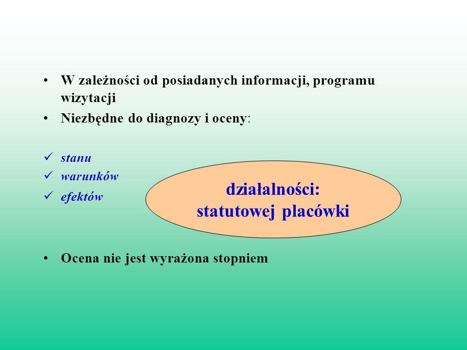 W zależności od posiadanych informacji, programu wizytacji Niezbędne do diagnozy i oceny: stanu warunków efektów Ocena nie jest wyrażona stopniem dzia