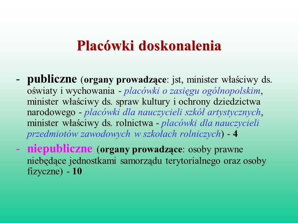Placówki doskonalenia -publiczne (organy prowadzące: jst, minister właściwy ds. oświaty i wychowania - placówki o zasięgu ogólnopolskim, minister właś