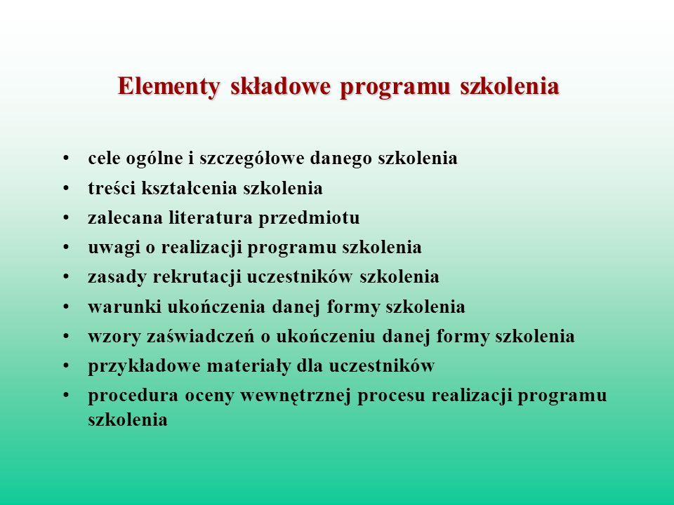 Elementy składowe programu szkolenia cele ogólne i szczegółowe danego szkolenia treści kształcenia szkolenia zalecana literatura przedmiotu uwagi o re