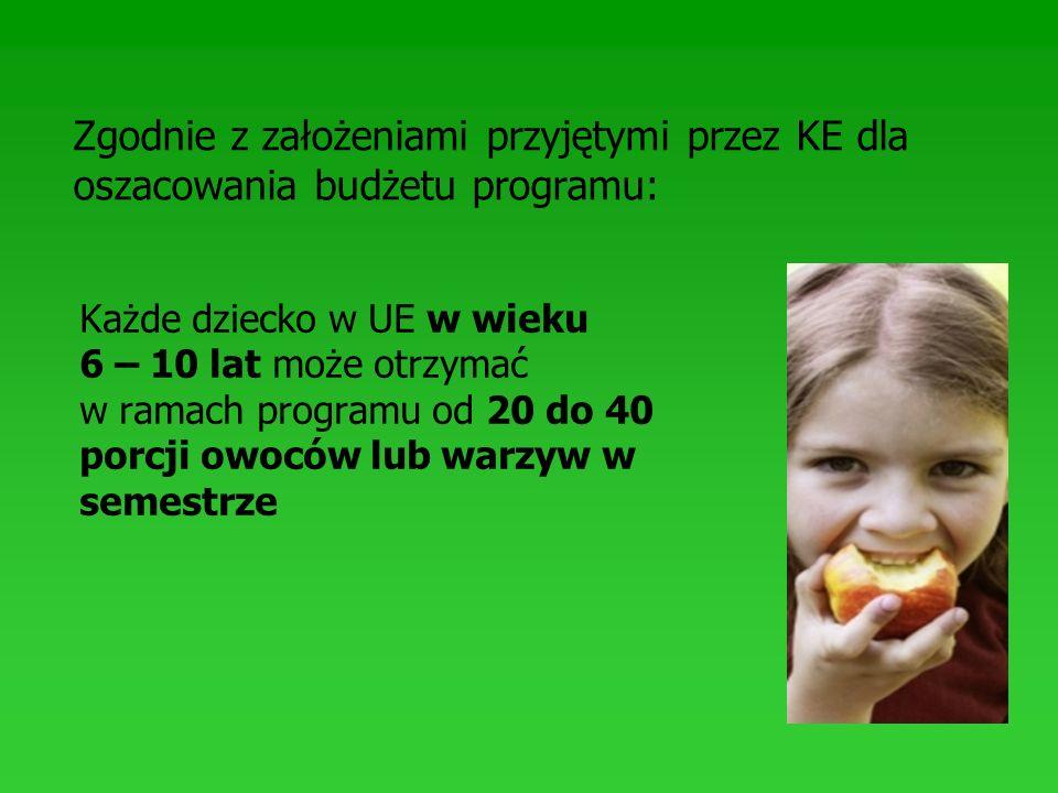 Informacje na temat programu Owoce w szkole można uzyskać na stronie internetowej www.arr.gov.pl, w Oddziale Terenowym Agencji Rynku Rolnego w Rzeszowie Al.