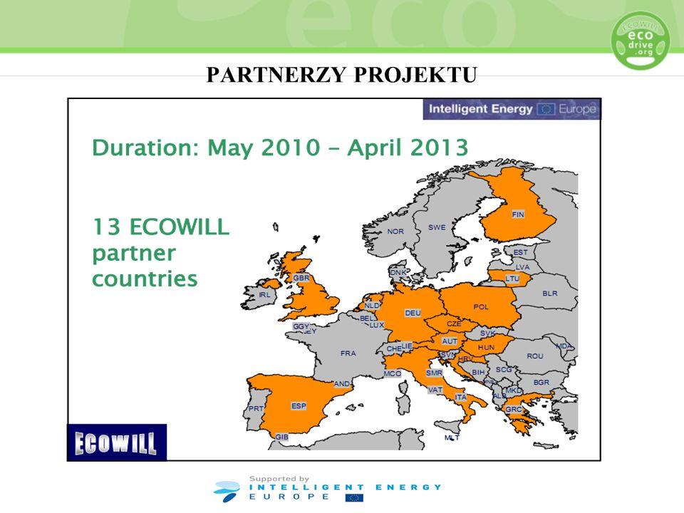 CELE PROJEKTU ECOWILL stworzenie europejskiej sieci kształcenia w zakresie ekojazdy w oparciu o istniejące struktury szkoleniowe (szkoły nauki jazdy, ośrodki doskonalenia techniki jazdy); wdrożenie elementów ekojazdy do programów szkół nauki jazdy; przygotowanie krótkich szkoleń w zakresie ekojazdy dla kierowców (e-learning); popularyzacja ekojazdy za pośrednictwem mediów; ograniczenie emisji szkodliwych dla środowiska gazów cieplarnianych; poprawa bezpieczeństwa drogowego.