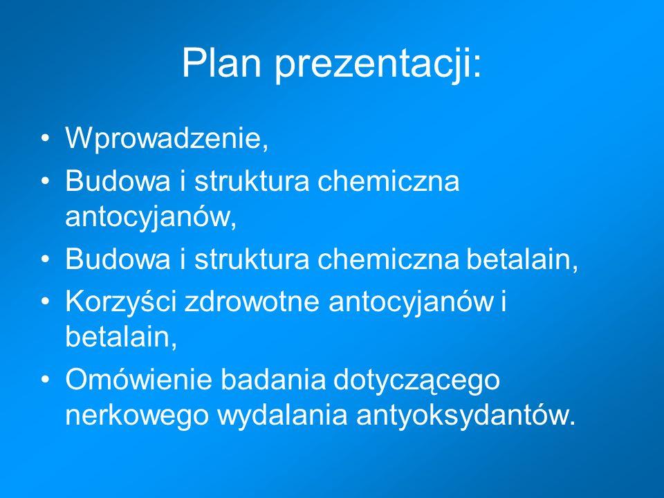 Plan prezentacji: Wprowadzenie, Budowa i struktura chemiczna antocyjanów, Budowa i struktura chemiczna betalain, Korzyści zdrowotne antocyjanów i betalain, Omówienie badania dotyczącego nerkowego wydalania antyoksydantów.