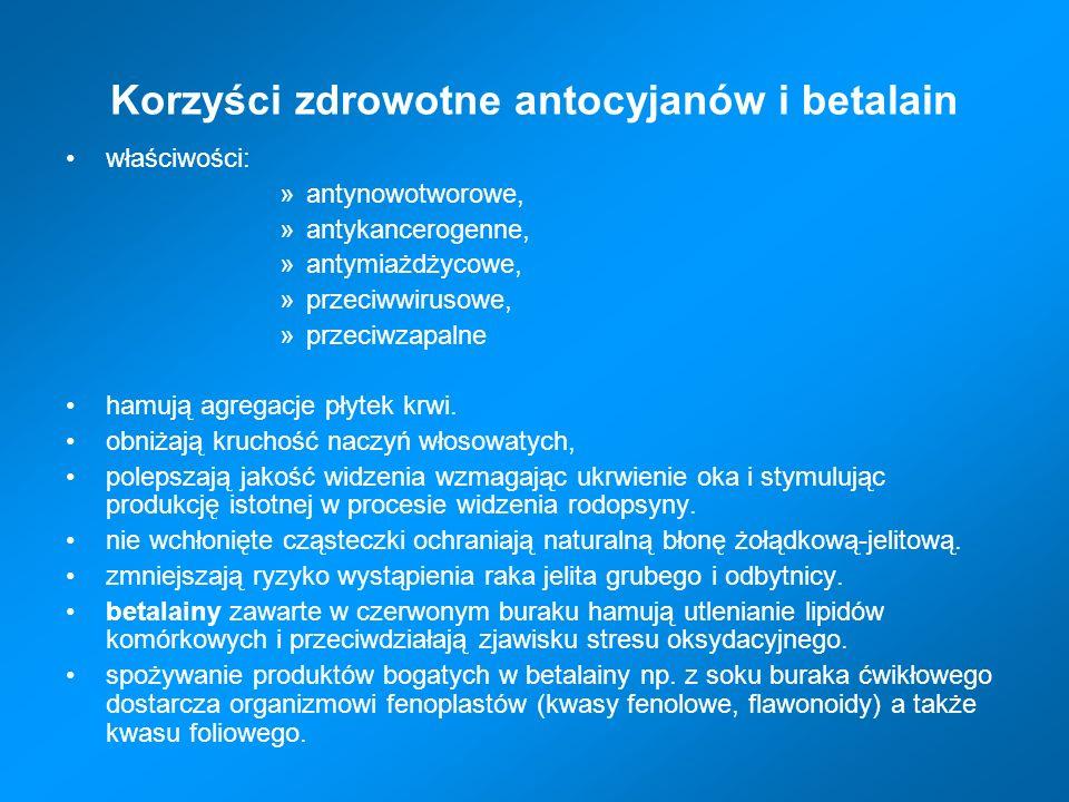 Korzyści zdrowotne antocyjanów i betalain właściwości: »antynowotworowe, »antykancerogenne, »antymiażdżycowe, »przeciwwirusowe, »przeciwzapalne hamują agregacje płytek krwi.