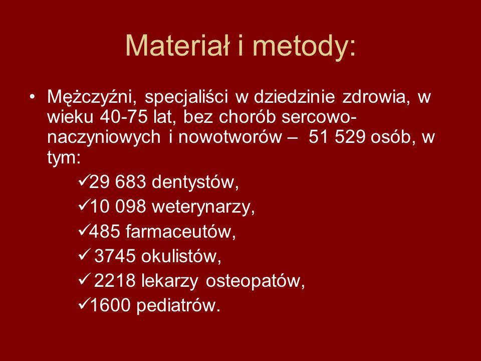 Materiał i metody: Mężczyźni, specjaliści w dziedzinie zdrowia, w wieku 40-75 lat, bez chorób sercowo- naczyniowych i nowotworów – 51 529 osób, w tym: