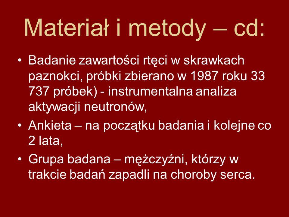 Materiał i metody – cd: Badanie zawartości rtęci w skrawkach paznokci, próbki zbierano w 1987 roku 33 737 próbek) - instrumentalna analiza aktywacji n