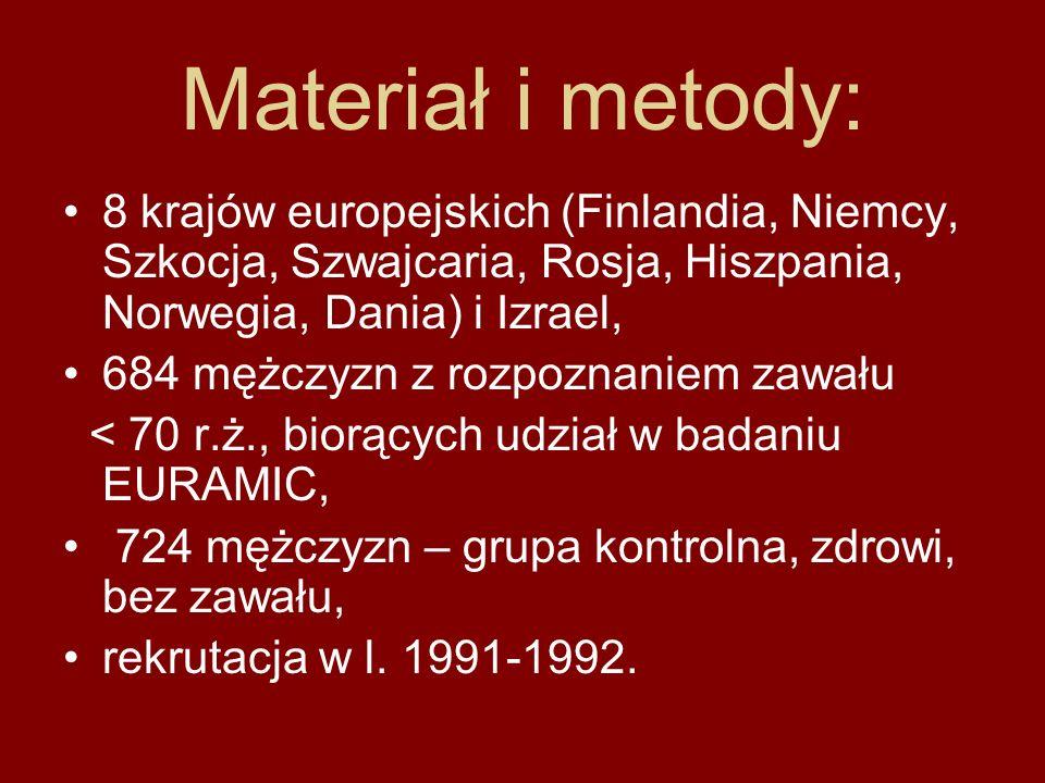 Materiał i metody: 8 krajów europejskich (Finlandia, Niemcy, Szkocja, Szwajcaria, Rosja, Hiszpania, Norwegia, Dania) i Izrael, 684 mężczyzn z rozpozna