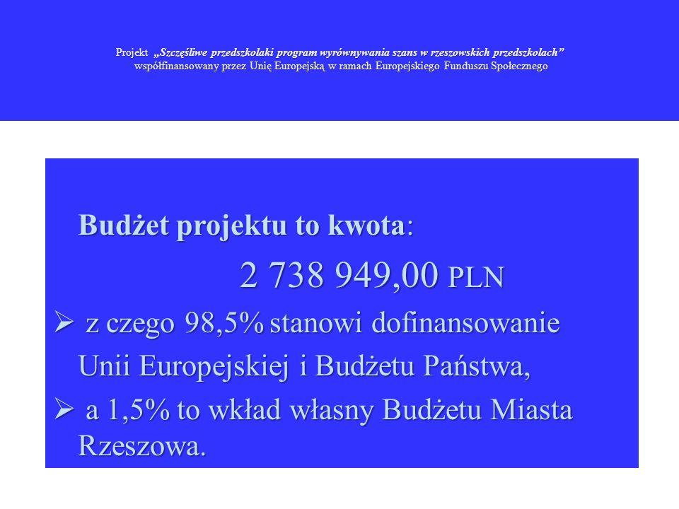 Projekt Szczęśliwe przedszkolaki program wyrównywania szans w rzeszowskich przedszkolach współfinansowany przez Unię Europejską w ramach Europejskiego Funduszu Społecznego Budżet projektu to kwota: 2 738 949,00 PLN 2 738 949,00 PLN z czego 98,5% stanowi dofinansowanie z czego 98,5% stanowi dofinansowanie Unii Europejskiej i Budżetu Państwa, a 1,5% to wkład własny Budżetu Miasta Rzeszowa.