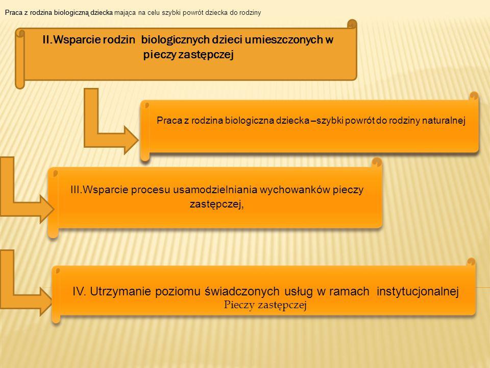 Zakładane rezultaty Wzmocnienie i rozwój systemu pieczy zastępczej w powiecie średzkim.