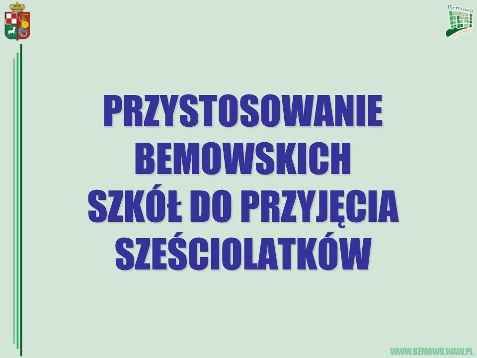 SZKOŁA NR 306 01-346 Warszawa ul. Tkaczy 27 tel. 0-22 6647313 e-mail: sp306@edu.um.warszawa.pl