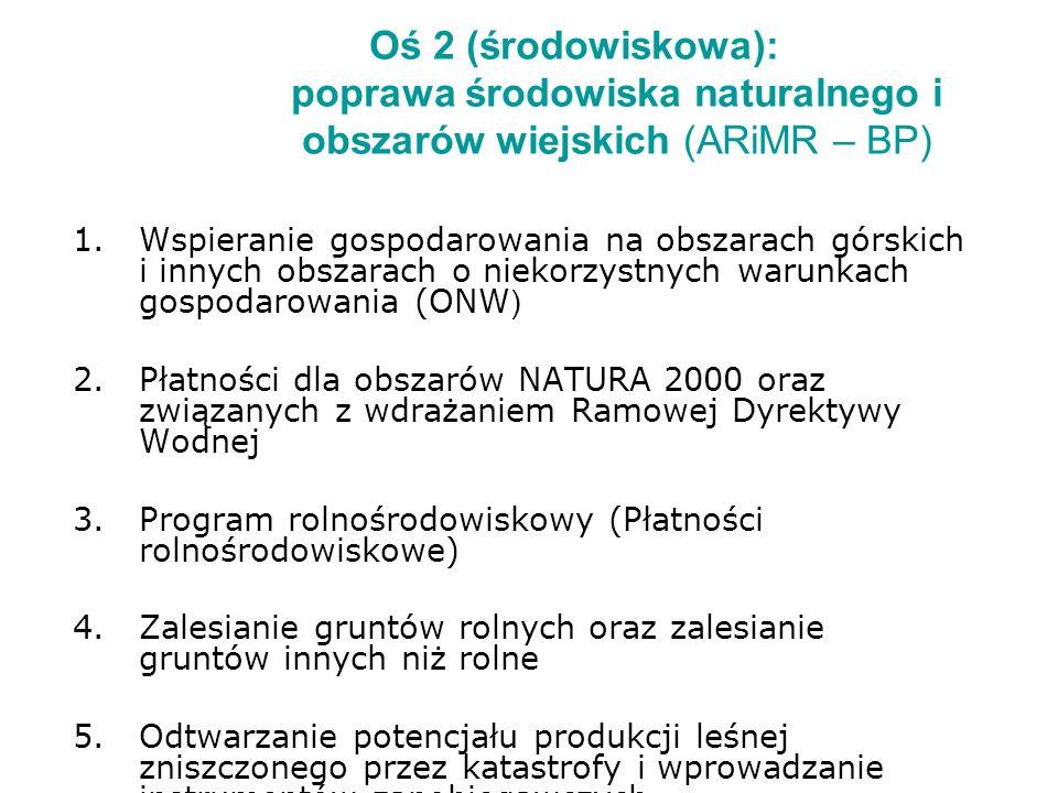 Oś 2 (środowiskowa): poprawa środowiska naturalnego i obszarów wiejskich (ARiMR – BP) 1.Wspieranie gospodarowania na obszarach górskich i innych obsza
