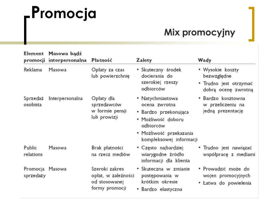 P romocja Mix promocyjny