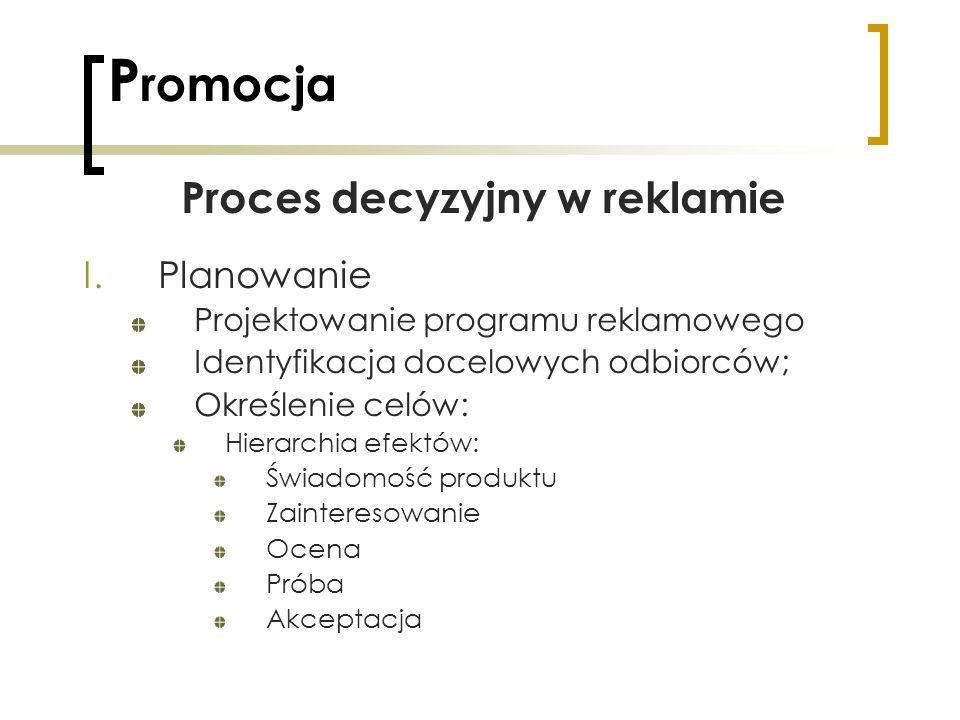 P romocja Proces decyzyjny w reklamie I.Planowanie Projektowanie programu reklamowego Identyfikacja docelowych odbiorców; Określenie celów: Hierarchia