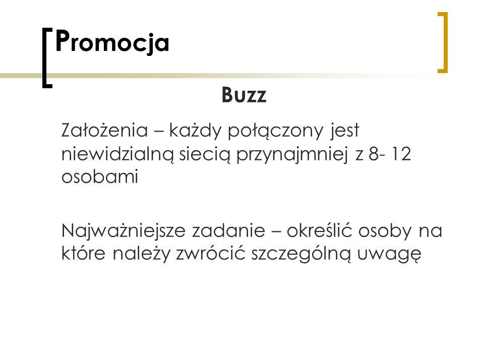 P romocja Buzz Założenia – każdy połączony jest niewidzialną siecią przynajmniej z 8- 12 osobami Najważniejsze zadanie – określić osoby na które należ