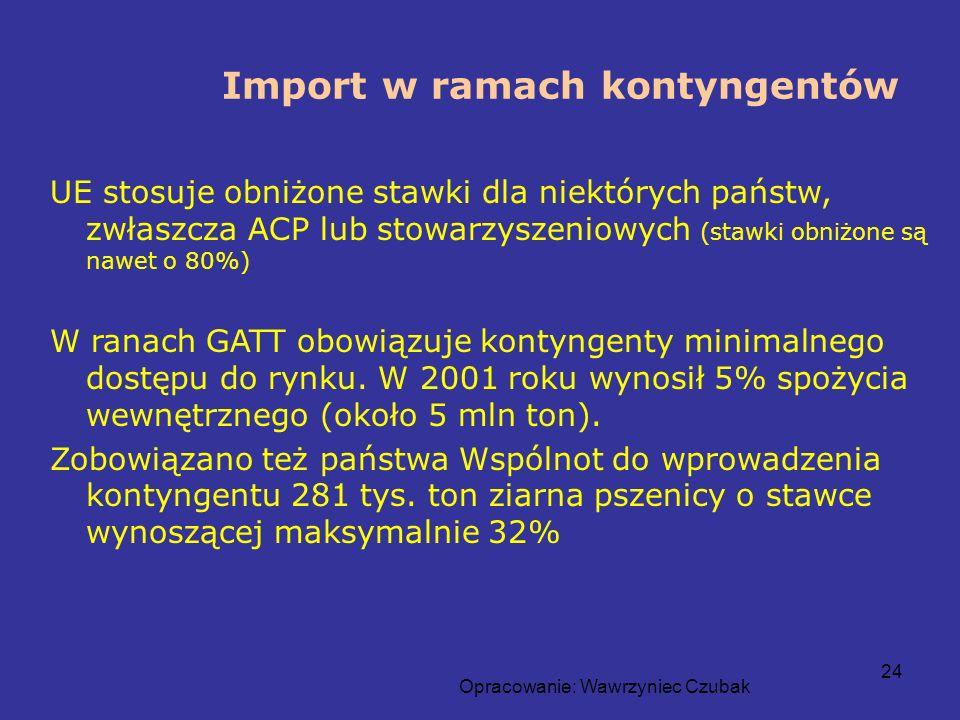 Opracowanie: Wawrzyniec Czubak 24 Import w ramach kontyngentów UE stosuje obniżone stawki dla niektórych państw, zwłaszcza ACP lub stowarzyszeniowych