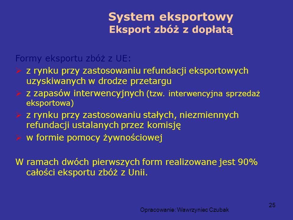 Opracowanie: Wawrzyniec Czubak 25 System eksportowy Eksport zbóż z dopłatą Formy eksportu zbóż z UE: z rynku przy zastosowaniu refundacji eksportowych