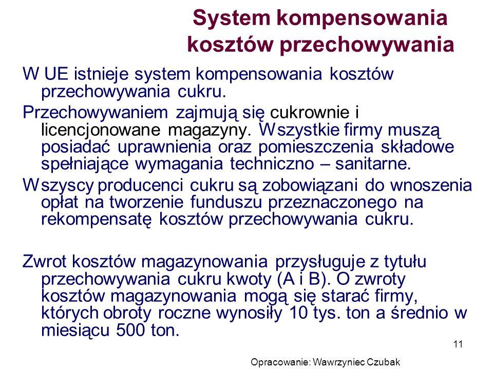 Opracowanie: Wawrzyniec Czubak 11 System kompensowania kosztów przechowywania W UE istnieje system kompensowania kosztów przechowywania cukru. Przecho