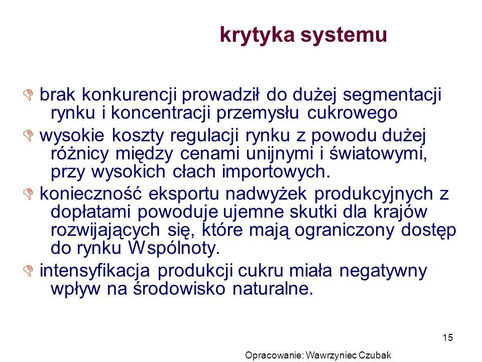 Opracowanie: Wawrzyniec Czubak 15 krytyka systemu brak konkurencji prowadził do dużej segmentacji rynku i koncentracji przemysłu cukrowego wysokie kos