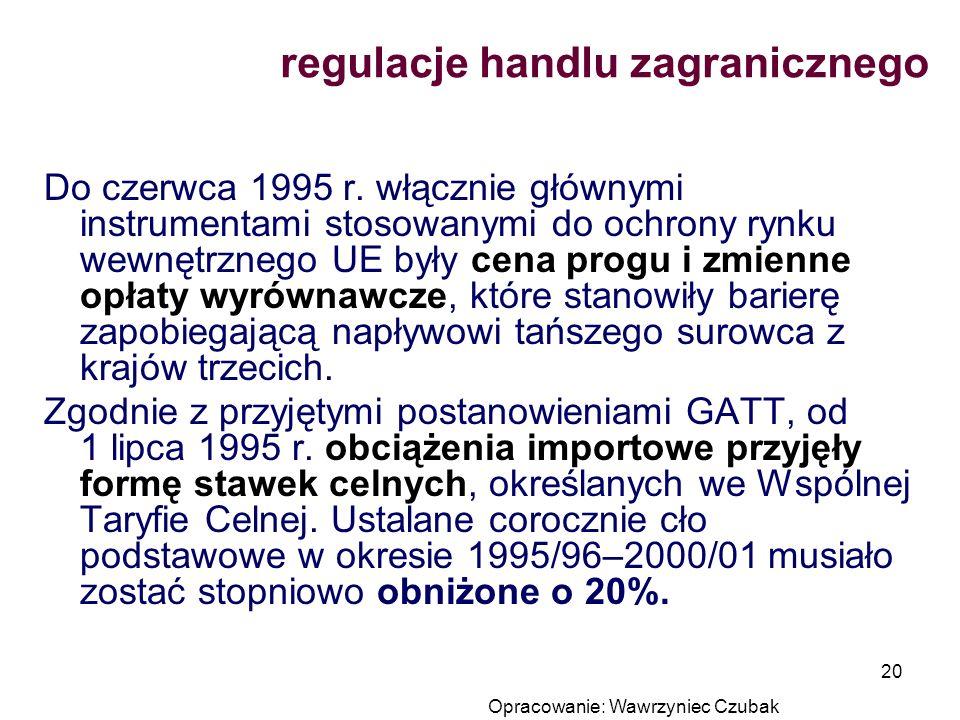 Opracowanie: Wawrzyniec Czubak 20 Do czerwca 1995 r. włącznie głównymi instrumentami stosowanymi do ochrony rynku wewnętrznego UE były cena progu i zm