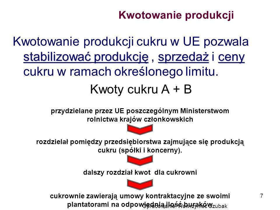 Opracowanie: Wawrzyniec Czubak 7 Kwotowanie produkcji stabilizowaćprodukcjęsprzedażceny Kwotowanie produkcji cukru w UE pozwala stabilizować produkcję