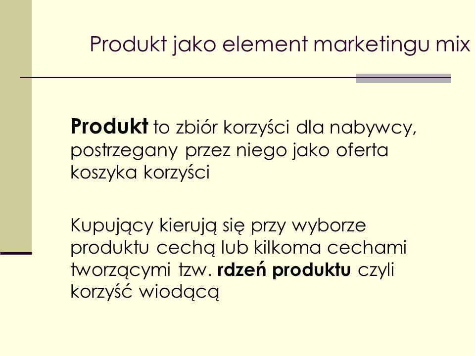 Produkt jako element marketingu mix Produkt to zbiór korzyści dla nabywcy, postrzegany przez niego jako oferta koszyka korzyści Kupujący kierują się p