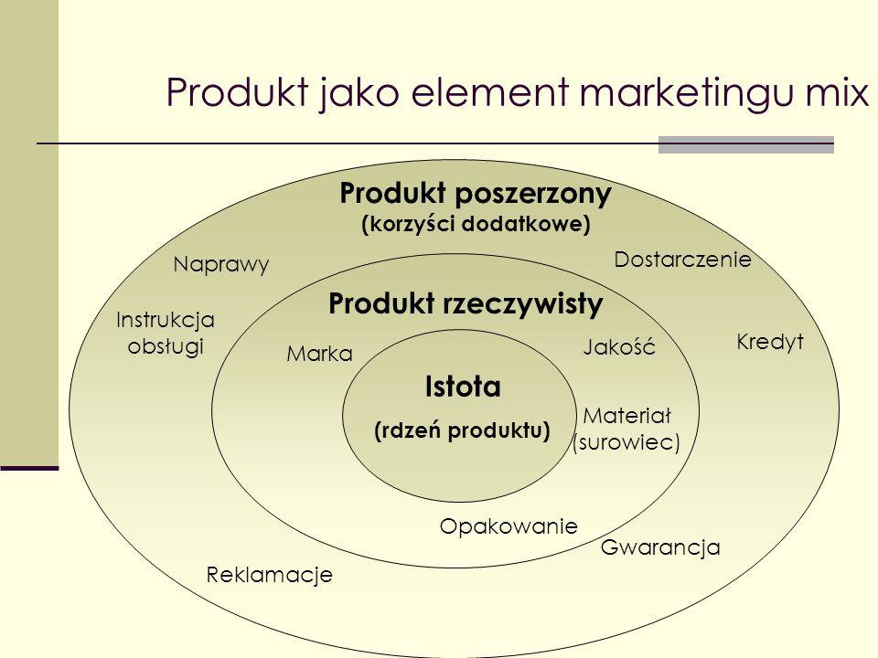 Produkt jako element marketingu mix Produkt poszerzony (korzyści dodatkowe) Produkt rzeczywisty Istota (rdzeń produktu) Naprawy Instrukcja obsługi Rek