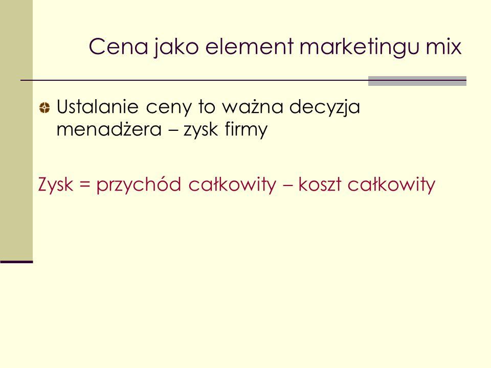 Cena jako element marketingu mix Ustalanie ceny to ważna decyzja menadżera – zysk firmy Zysk = przychód całkowity – koszt całkowity