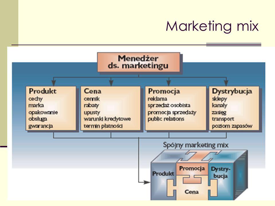 Produkt jako element marketingu mix Asortyment to grupa produktów, które są ze sobą ściśle powiązane, ponieważ zaspokajają określony zestaw potrzeb, są razem stosowane, są sprzedawane tej samej grupie konsumentów, są rozprowadzane za pośrednictwem tych samych kanałów dystrybucji oraz mieszczą się w tym samym przedziale cenowym.