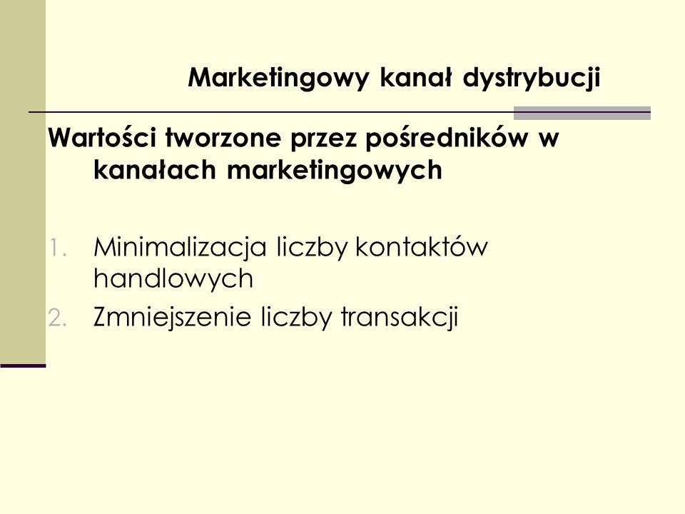 Wartości tworzone przez pośredników w kanałach marketingowych 1. Minimalizacja liczby kontaktów handlowych 2. Zmniejszenie liczby transakcji Marketing