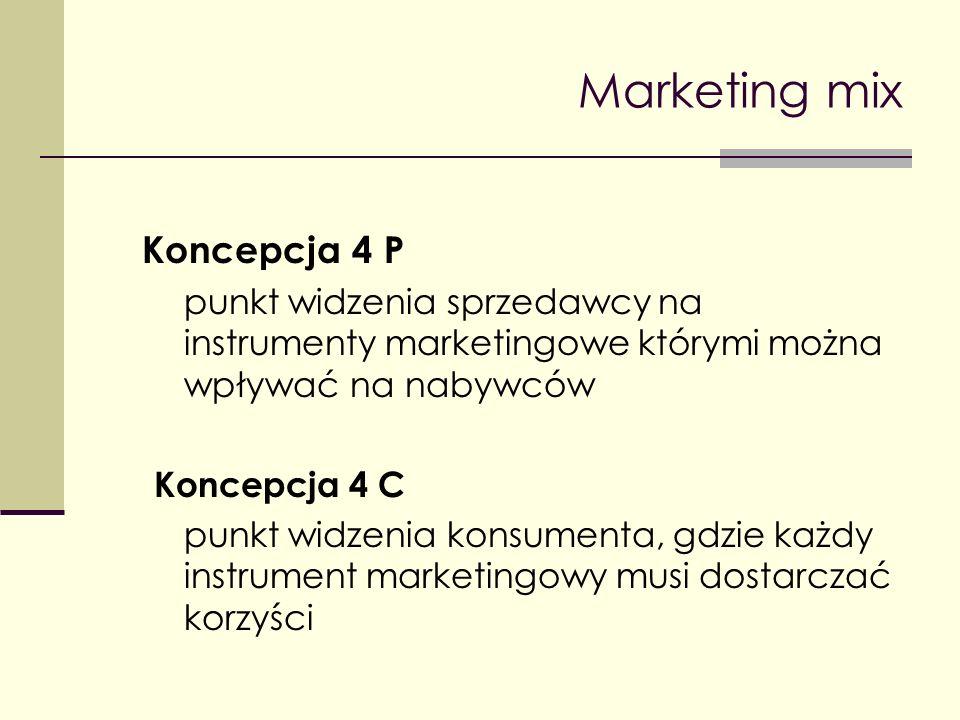 Marketing mix Cztery P (4P)Cztery C (4C) P roduct (produkt) C ustomer needs and wants (potrzeby i pragnienie konsumentów) P rice (cena) C ost to the customer (koszt dla klienta) Place (dystrybucja) C onvenience (wygoda zakupu) P romotion (promocja) C ommunication (komunikacja)