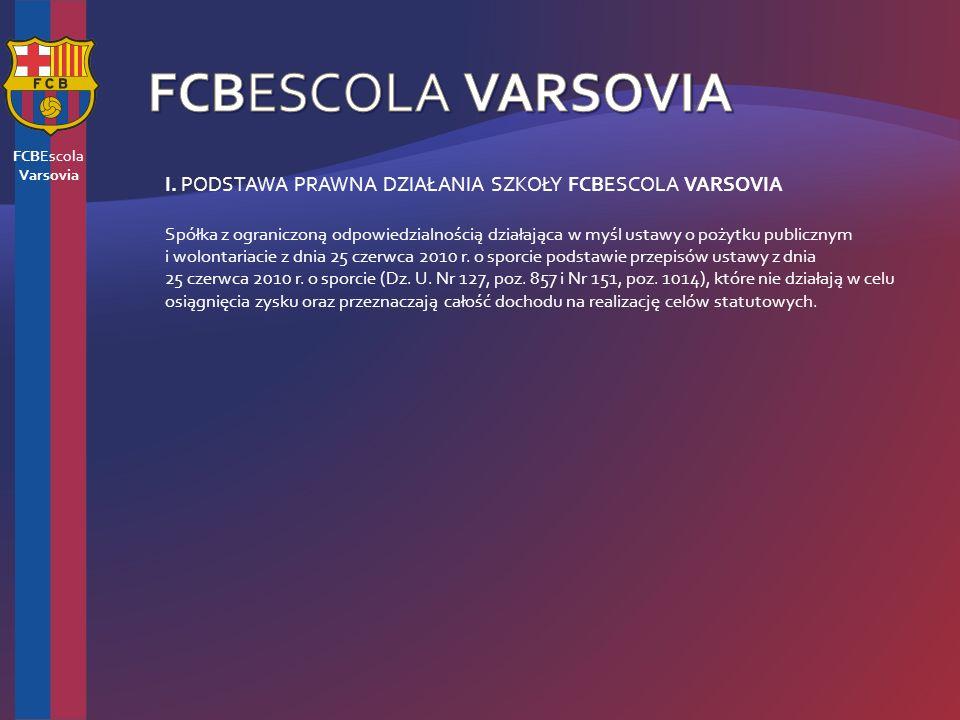 FCBEscola Varsovia I.