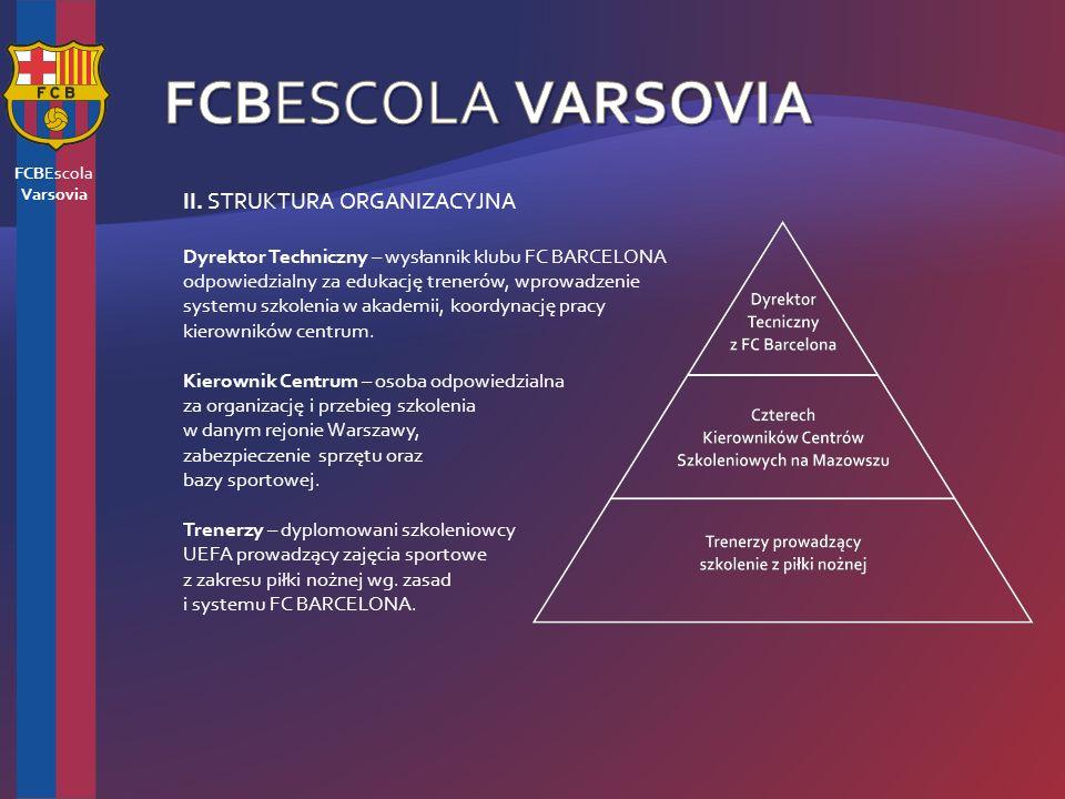 FCBEscola Varsovia II.