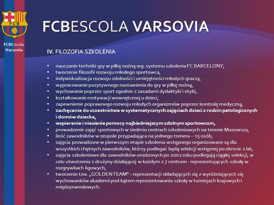FCBEscola Varsovia IV.FILOZOFIA SZKOLENIA nauczanie techniki gry w piłkę nożną wg.