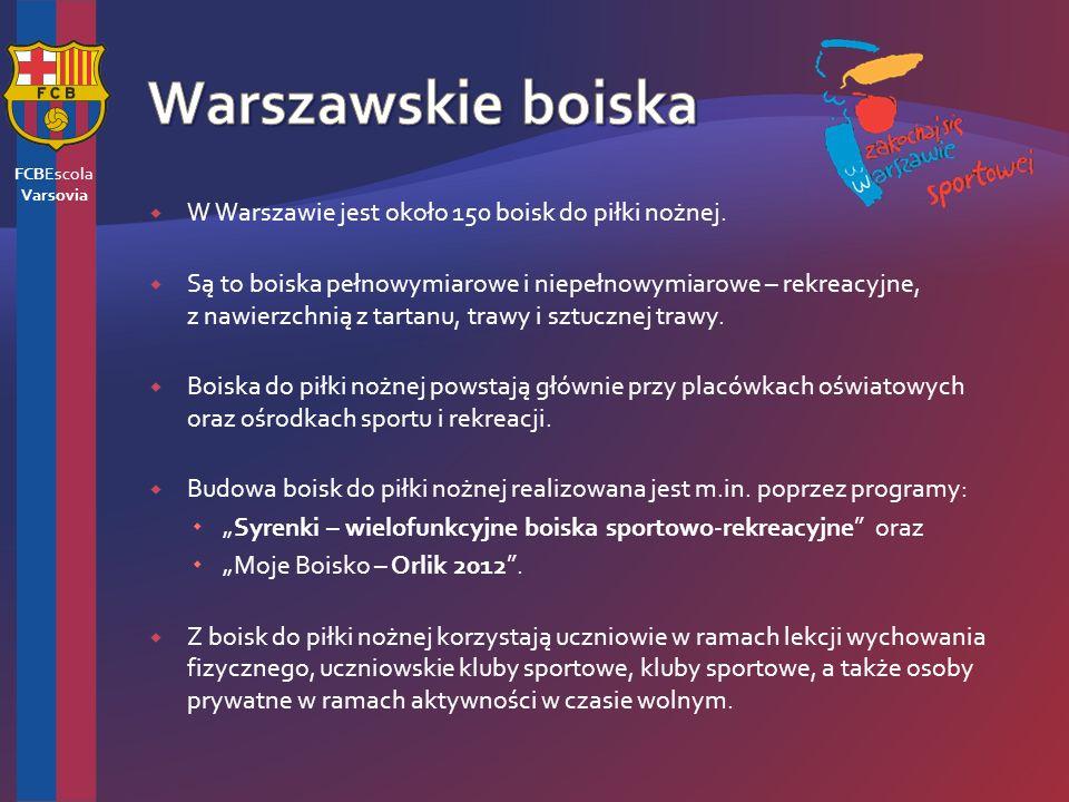 W Warszawie jest około 150 boisk do piłki nożnej.