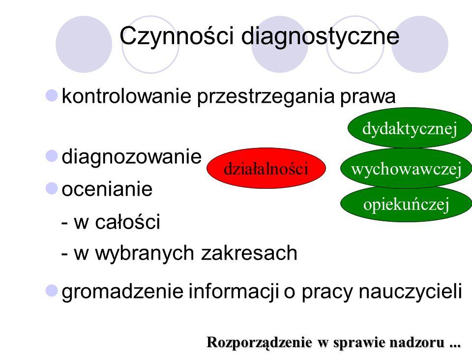 Czynności diagnostyczne kontrolowanie przestrzegania prawa diagnozowanie ocenianie - w całości - w wybranych zakresach gromadzenie informacji o pracy