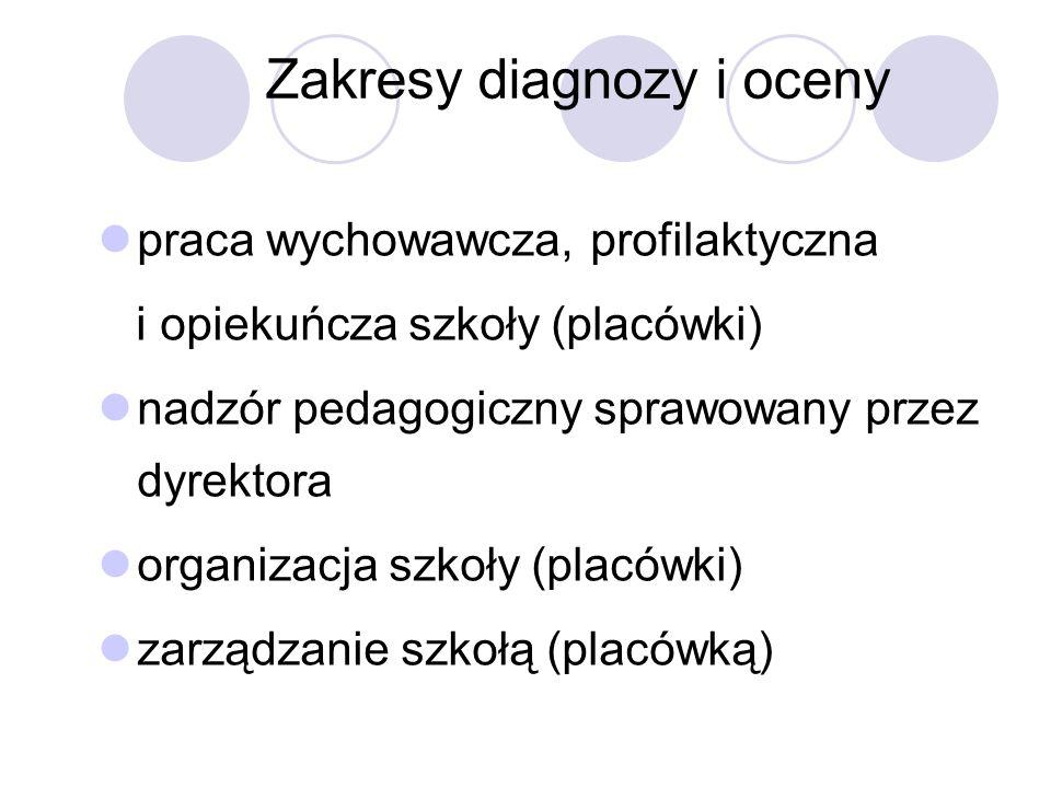 Zakresy diagnozy i oceny praca wychowawcza, profilaktyczna i opiekuńcza szkoły (placówki) nadzór pedagogiczny sprawowany przez dyrektora organizacja szkoły (placówki) zarządzanie szkołą (placówką)