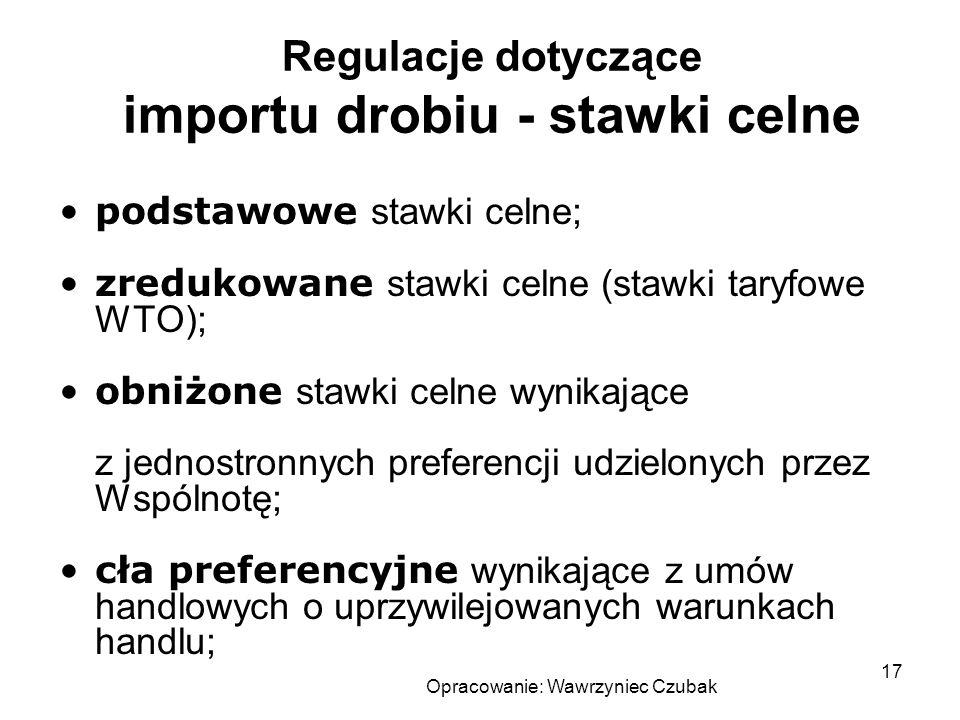 Opracowanie: Wawrzyniec Czubak 17 Regulacje dotyczące importu drobiu - stawki celne podstawowe stawki celne; zredukowane stawki celne (stawki taryfowe