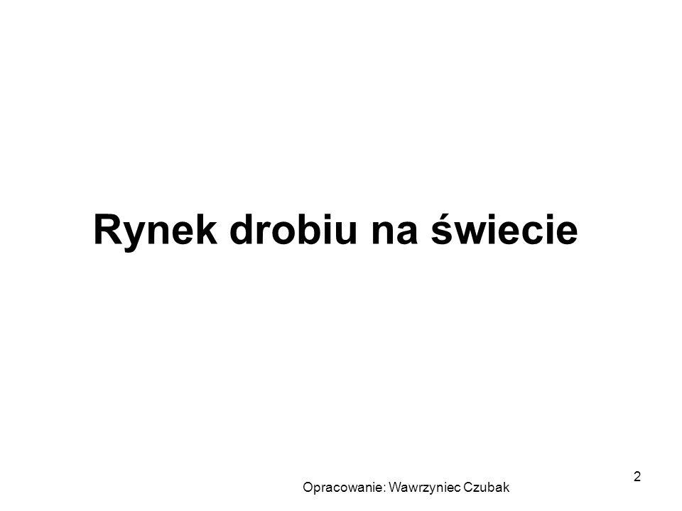Opracowanie: Wawrzyniec Czubak 23 Rynek jaj w Polsce Rośnie: wielkość produkcji jaj Roczna wielkość produkcji - 5 622 tys.