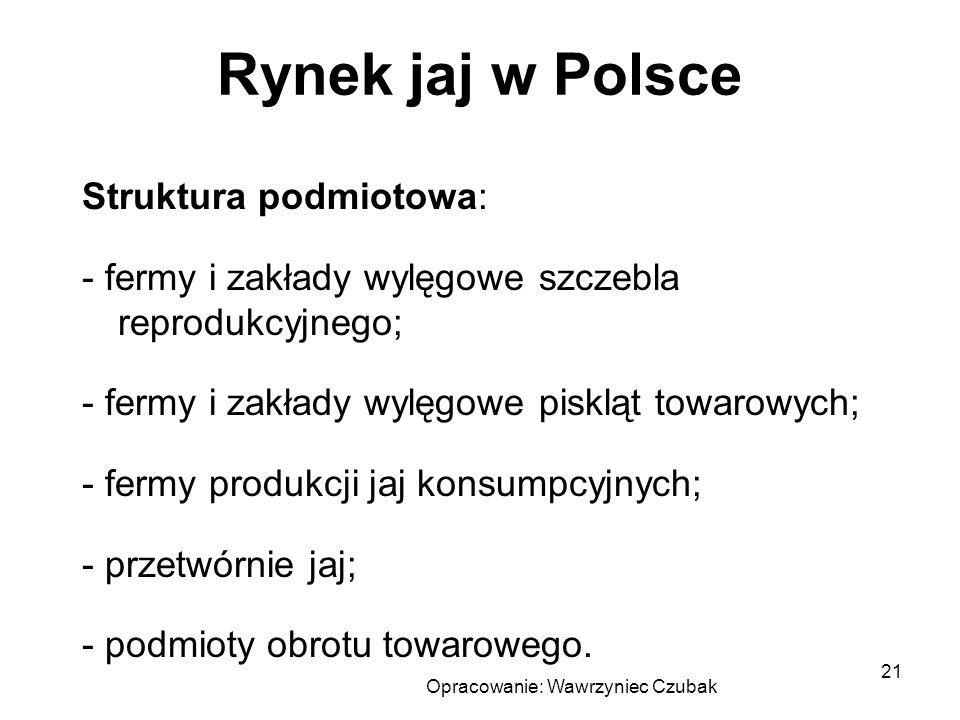 Opracowanie: Wawrzyniec Czubak 21 Rynek jaj w Polsce Struktura podmiotowa: - fermy i zakłady wylęgowe szczebla reprodukcyjnego; - fermy i zakłady wylę