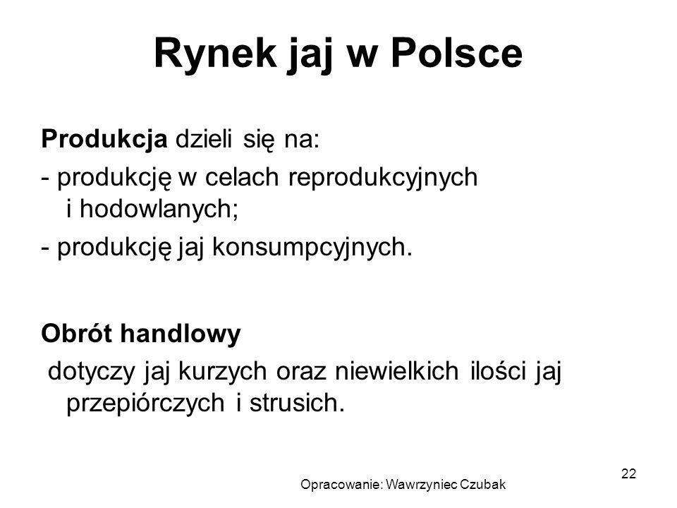 Opracowanie: Wawrzyniec Czubak 22 Rynek jaj w Polsce Produkcja dzieli się na: - produkcję w celach reprodukcyjnych i hodowlanych; - produkcję jaj kons